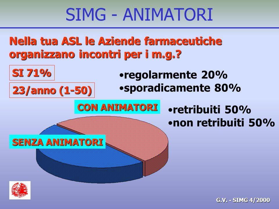 G.V. - SIMG 4/2000 SIMG - ANIMATORI Nella tua ASL le Aziende farmaceutiche organizzano incontri per i m.g.? regolarmente 20% sporadicamente 80% retrib