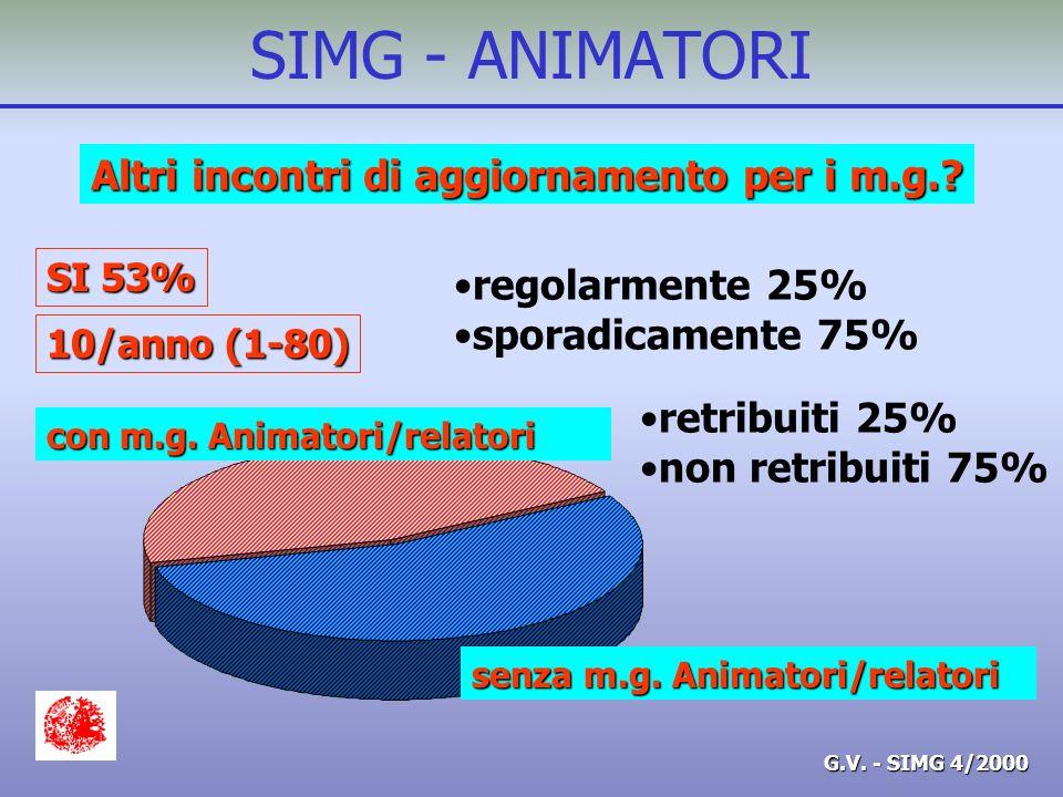 G.V. - SIMG 4/2000 SIMG - ANIMATORI Altri incontri di aggiornamento per i m.g..