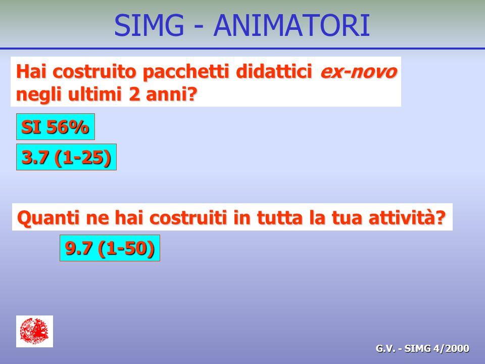 G.V. - SIMG 4/2000 SIMG - ANIMATORI Hai costruito pacchetti didattici ex-novo negli ultimi 2 anni.
