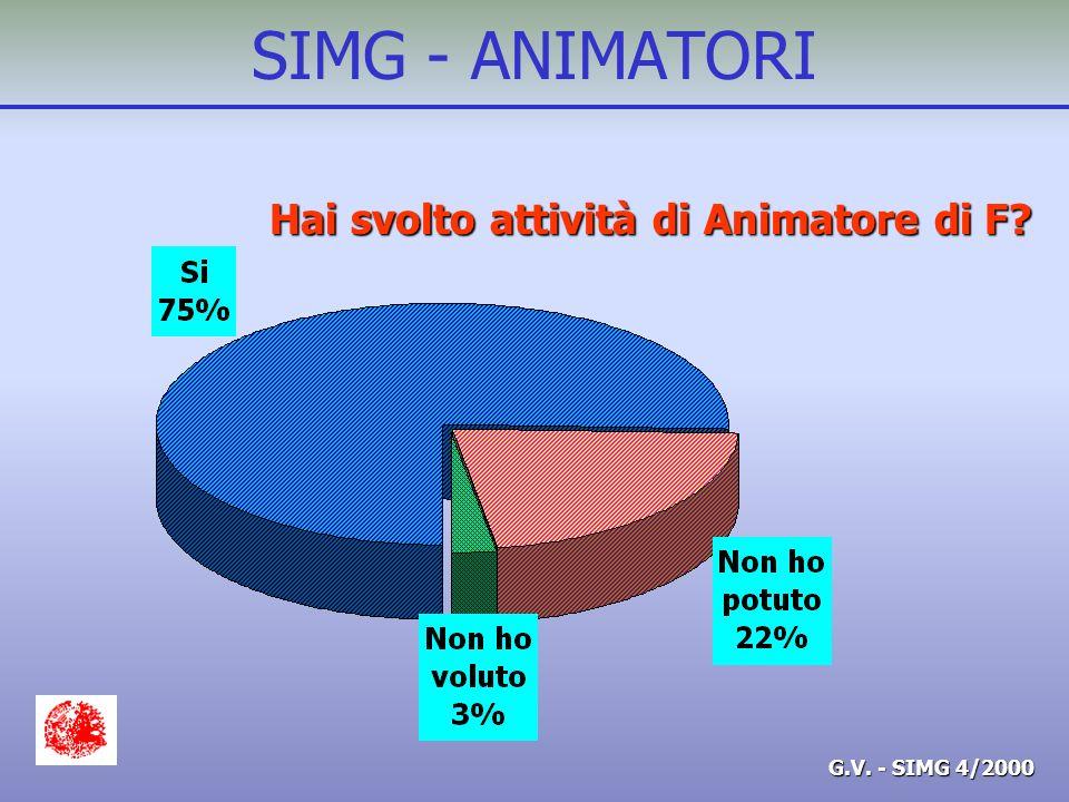 G.V. - SIMG 4/2000 SIMG - ANIMATORI Hai svolto attività di Animatore di F?