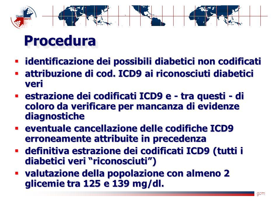 gcm ProceduraProcedura identificazione dei possibili diabetici non codificati identificazione dei possibili diabetici non codificati attribuzione di cod.