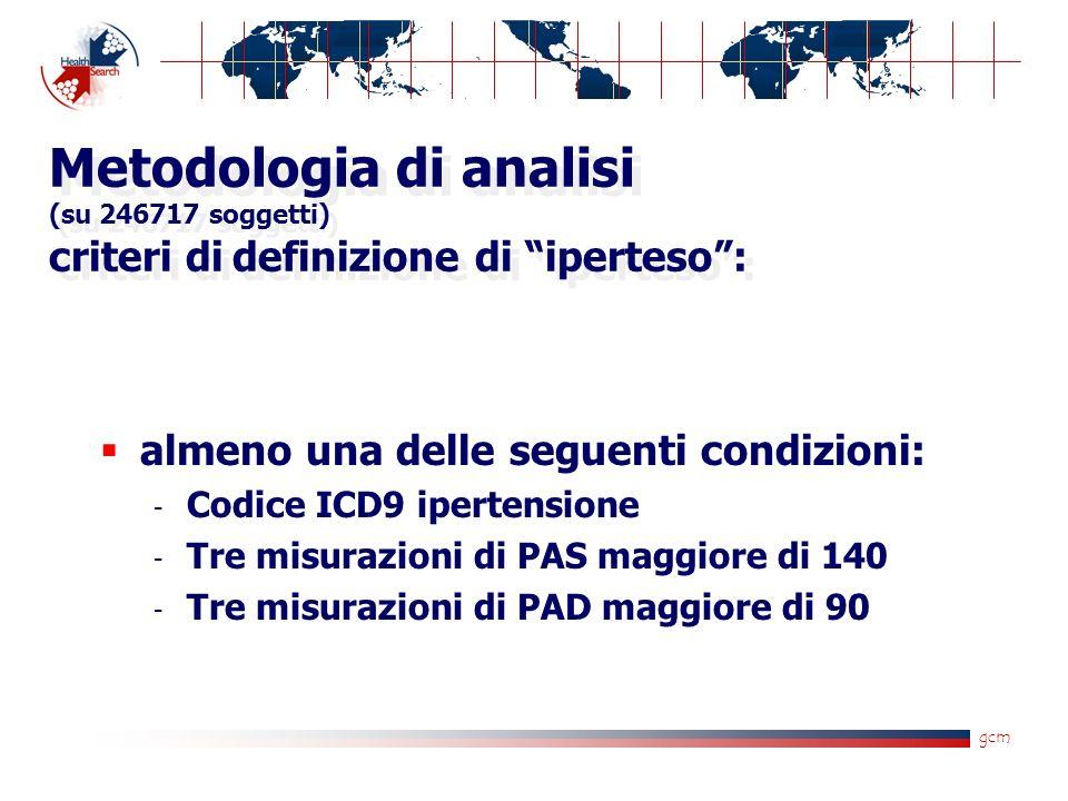 Metodologia di analisi (su 246717 soggetti) criteri di definizione di iperteso: almeno una delle seguenti condizioni:  Codice ICD9 ipertensione  Tre misurazioni di PAS maggiore di 140  Tre misurazioni di PAD maggiore di 90