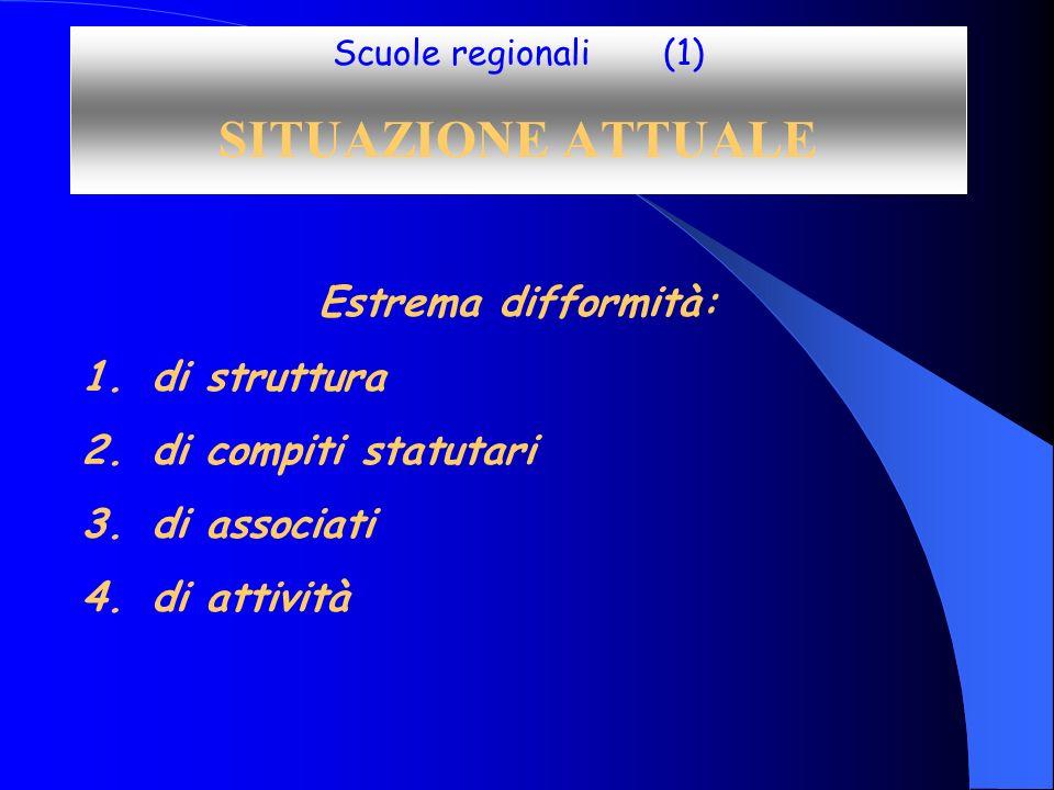 Scuole regionali (1) SITUAZIONE ATTUALE Estrema difformità: 1.