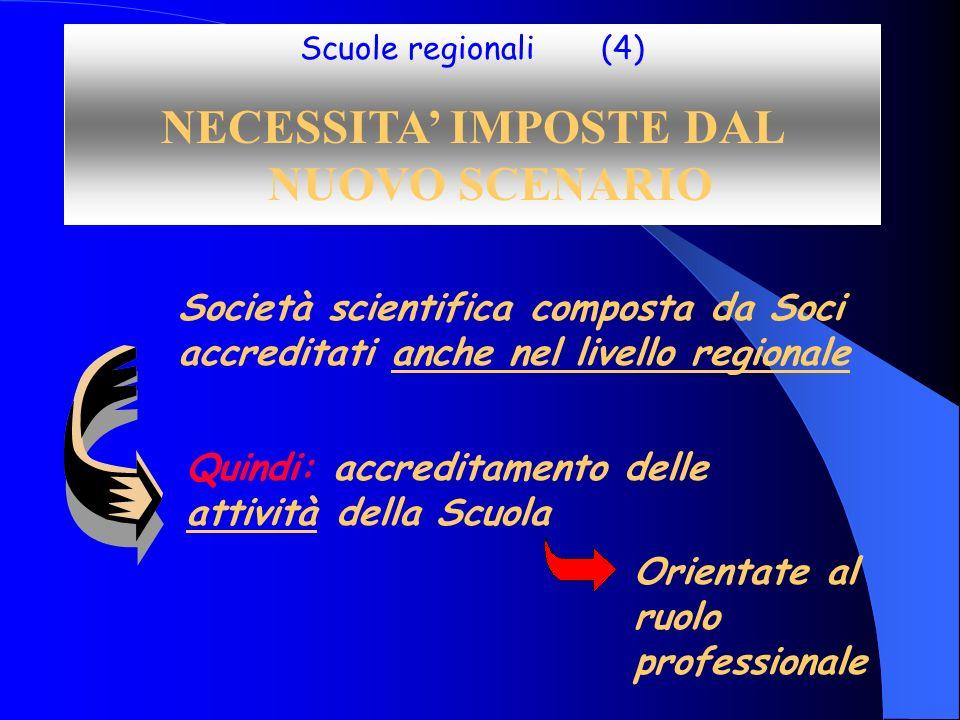 Scuole regionali (4) NECESSITA IMPOSTE DAL NUOVO SCENARIO Società scientifica composta da Soci accreditati anche nel livello regionale Quindi: accreditamento delle attività della Scuola Orientate al ruolo professionale