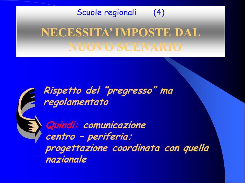 Scuole regionali (4) NECESSITA IMPOSTE DAL NUOVO SCENARIO Rispetto del pregresso ma regolamentato Quindi: comunicazione centro – periferia; progettazione coordinata con quella nazionale