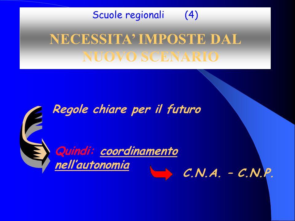 Scuole regionali (4) NECESSITA IMPOSTE DAL NUOVO SCENARIO Regole chiare per il futuro Quindi: coordinamento nellautonomia C.N.A.