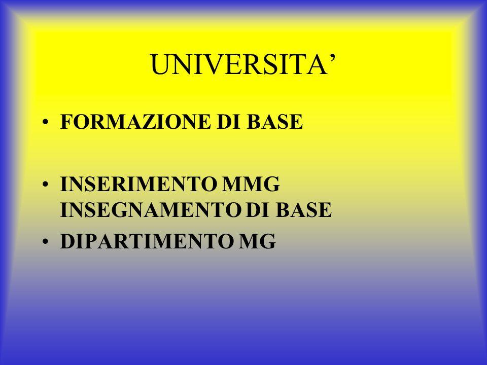 UNIVERSITA FORMAZIONE DI BASE FORMAZIONE SPECIFICA ACCREDITAMENTO