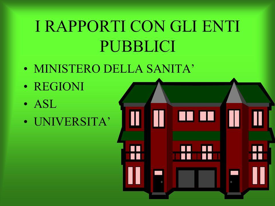 2° Convention Nazionale SIMG Le Società Scientifiche nel nuovo panorama normativo: lo scenario M. Cioffi Montecatini Terme, 14 - 15 Aprile 2000
