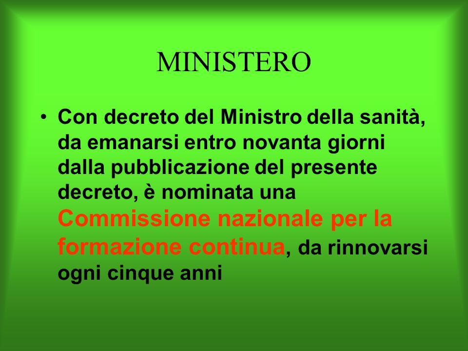 MINISTERO DECRETO LEGISLATIVO 229/99 NORME PER LA RAZIONALIZZAZIONE DEL SERVIZIO SANITARIO NAZIONALE Art. 16-ter - Commissione nazionale per la formaz