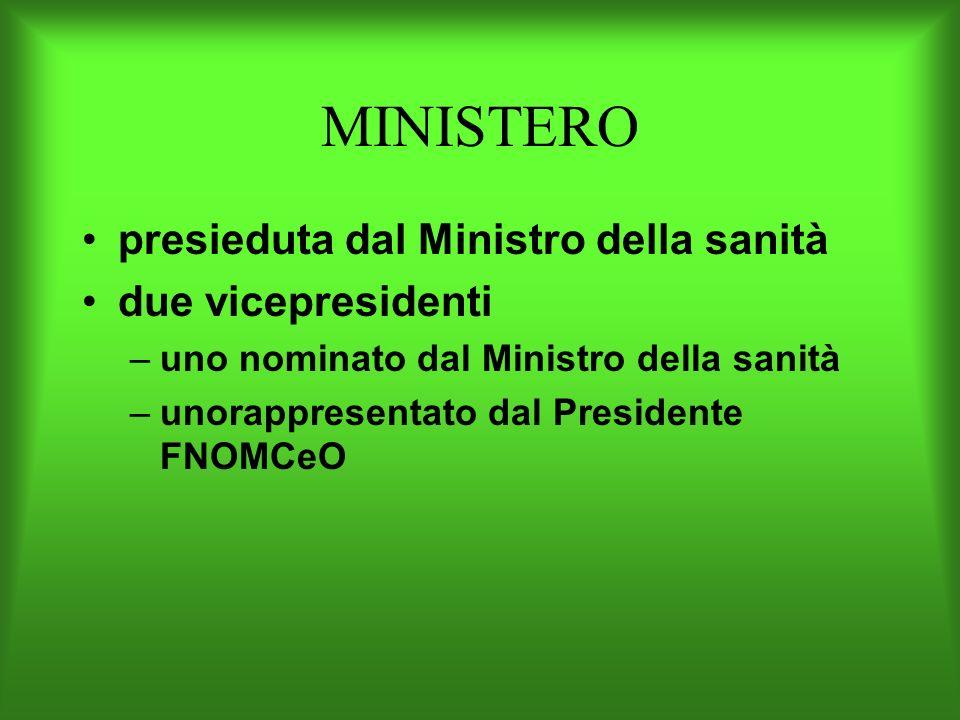 MINISTERO Con decreto del Ministro della sanità, da emanarsi entro novanta giorni dalla pubblicazione del presente decreto, è nominata una Commissione