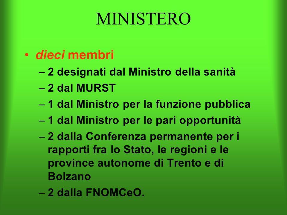 MINISTERO presieduta dal Ministro della sanità due vicepresidenti –uno nominato dal Ministro della sanità –unorappresentato dal Presidente FNOMCeO
