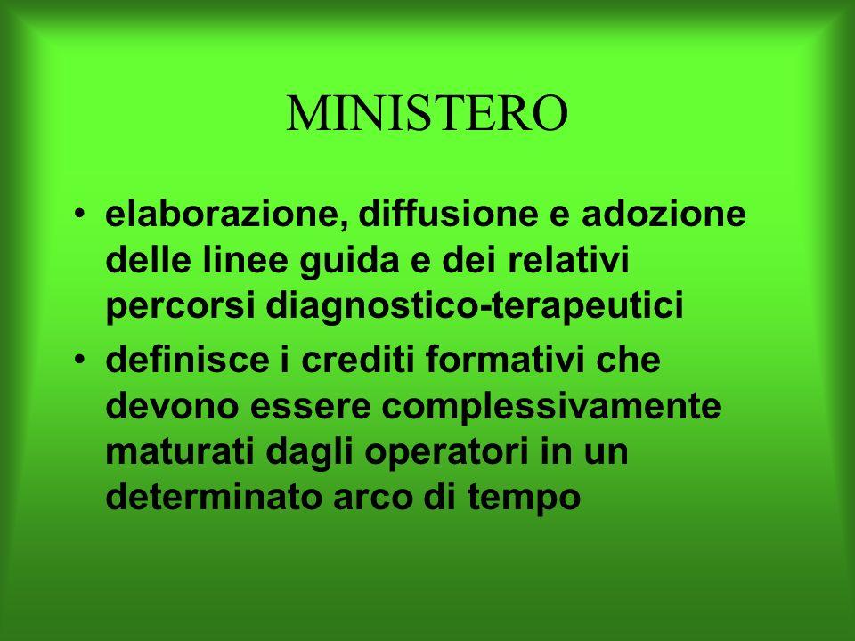 MINISTERO dieci membri –2 designati dal Ministro della sanità –2 dal MURST –1 dal Ministro per la funzione pubblica –1 dal Ministro per le pari opport