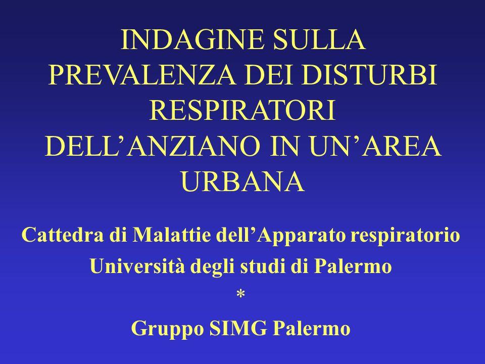 INDAGINE SULLA PREVALENZA DEI DISTURBI RESPIRATORI DELLANZIANO IN UNAREA URBANA Cattedra di Malattie dellApparato respiratorio Università degli studi di Palermo * Gruppo SIMG Palermo