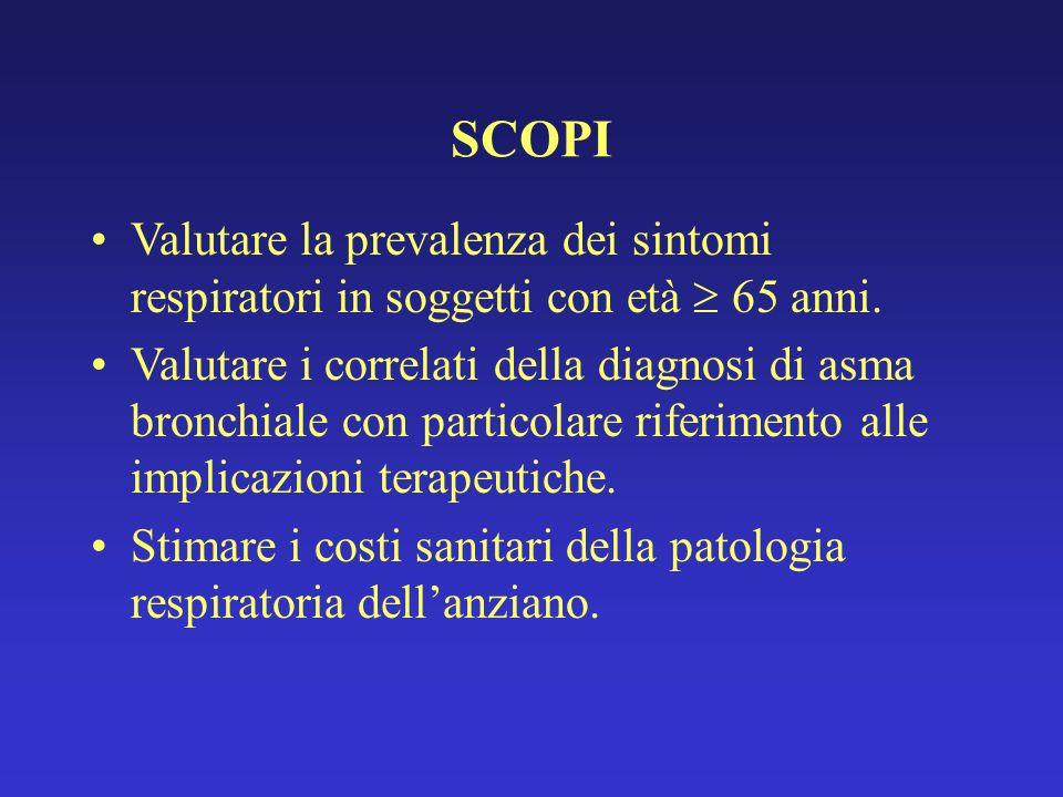 SCOPI Valutare la prevalenza dei sintomi respiratori in soggetti con età 65 anni.