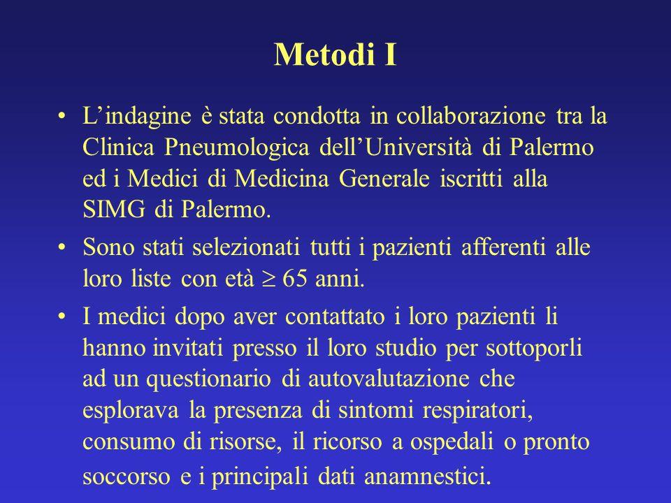Metodi II Per gli scopi del presente studio la popolazione studiata era costituita da 2242 soggetti afferenti alle liste di 12 medici di Medicina Generale.