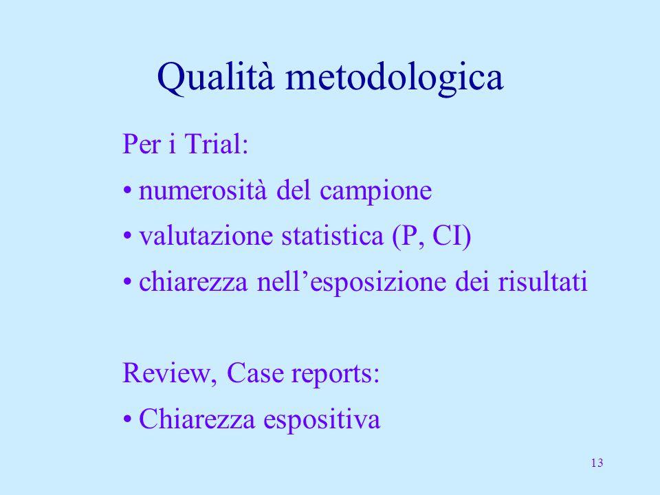 13 Qualità metodologica Per i Trial: numerosità del campione valutazione statistica (P, CI) chiarezza nellesposizione dei risultati Review, Case reports: Chiarezza espositiva