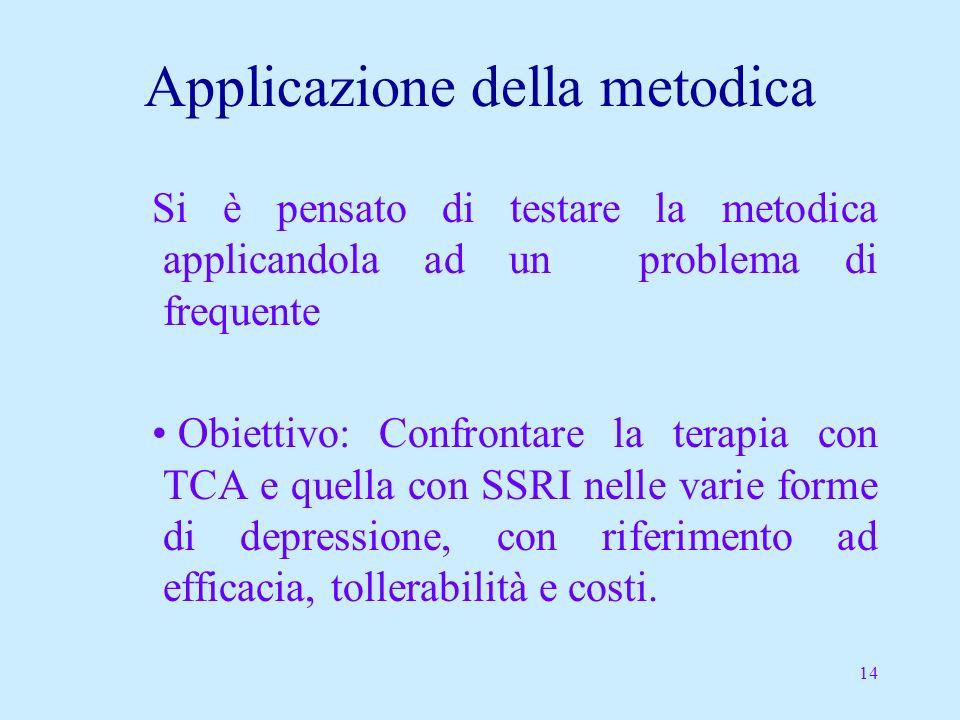 14 Applicazione della metodica Si è pensato di testare la metodica applicandola ad un problema di frequente Obiettivo: Confrontare la terapia con TCA e quella con SSRI nelle varie forme di depressione, con riferimento ad efficacia, tollerabilità e costi.