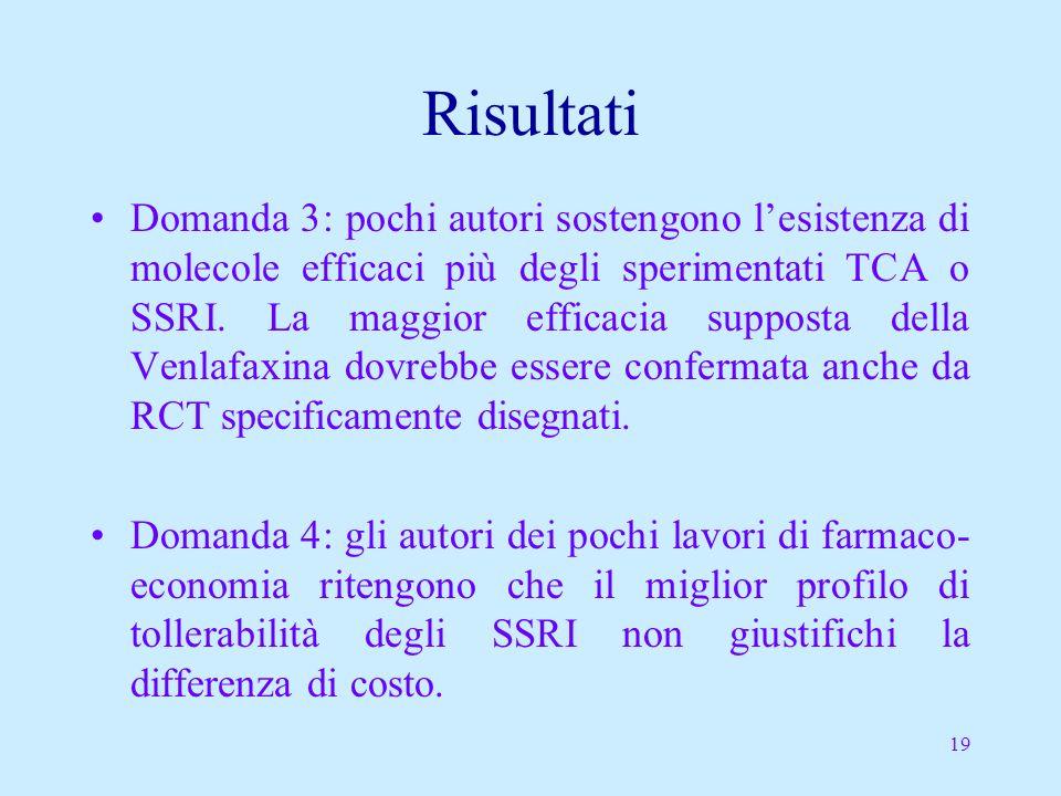 19 Risultati Domanda 3: pochi autori sostengono lesistenza di molecole efficaci più degli sperimentati TCA o SSRI.