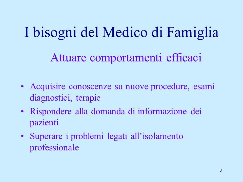 3 I bisogni del Medico di Famiglia Attuare comportamenti efficaci Acquisire conoscenze su nuove procedure, esami diagnostici, terapie Rispondere alla domanda di informazione dei pazienti Superare i problemi legati allisolamento professionale