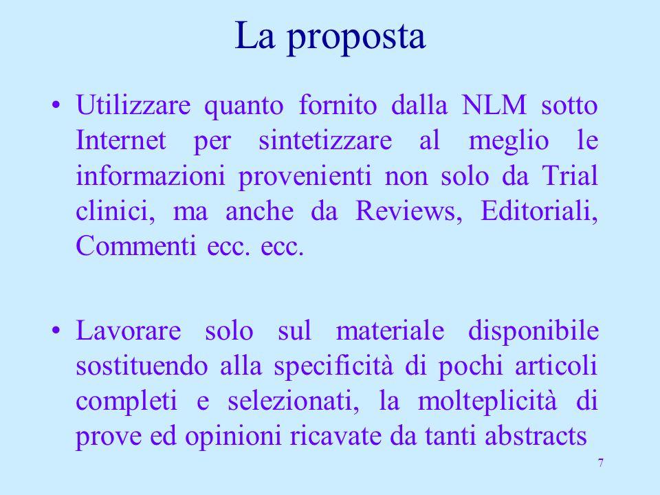 7 La proposta Utilizzare quanto fornito dalla NLM sotto Internet per sintetizzare al meglio le informazioni provenienti non solo da Trial clinici, ma anche da Reviews, Editoriali, Commenti ecc.