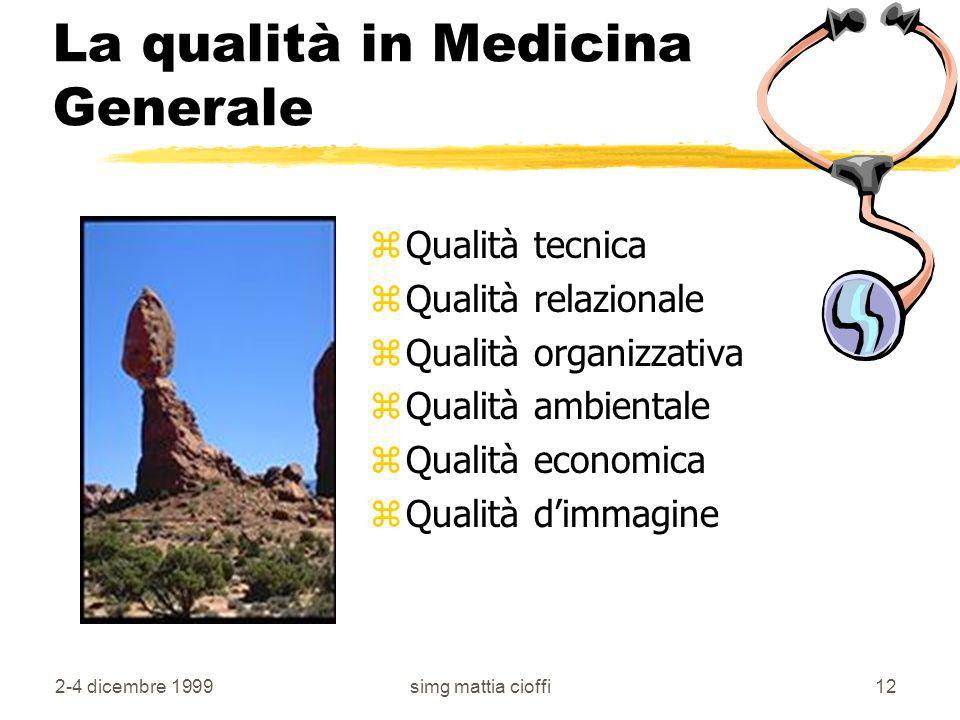 2-4 dicembre 1999simg mattia cioffi11 Il modello aziendale della Medicina Generale PROCESSO di TRASFORMAZIONE PROCESSO di TRASFORMAZIONE OUTCOMESOUTCO