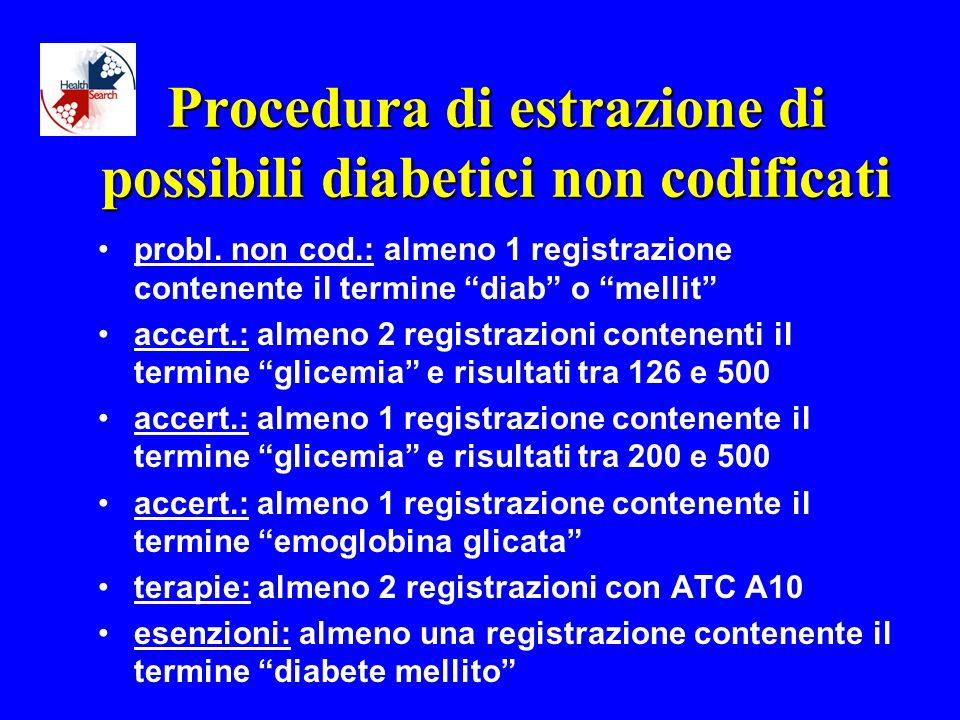 Procedura di estrazione di possibili diabetici non codificati probl.