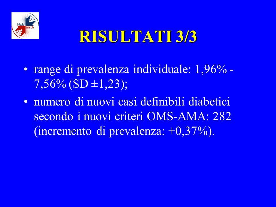 RISULTATI 3/3 range di prevalenza individuale: 1,96% - 7,56% (SD ±1,23); numero di nuovi casi definibili diabetici secondo i nuovi criteri OMS-AMA: 282 (incremento di prevalenza: +0,37%).