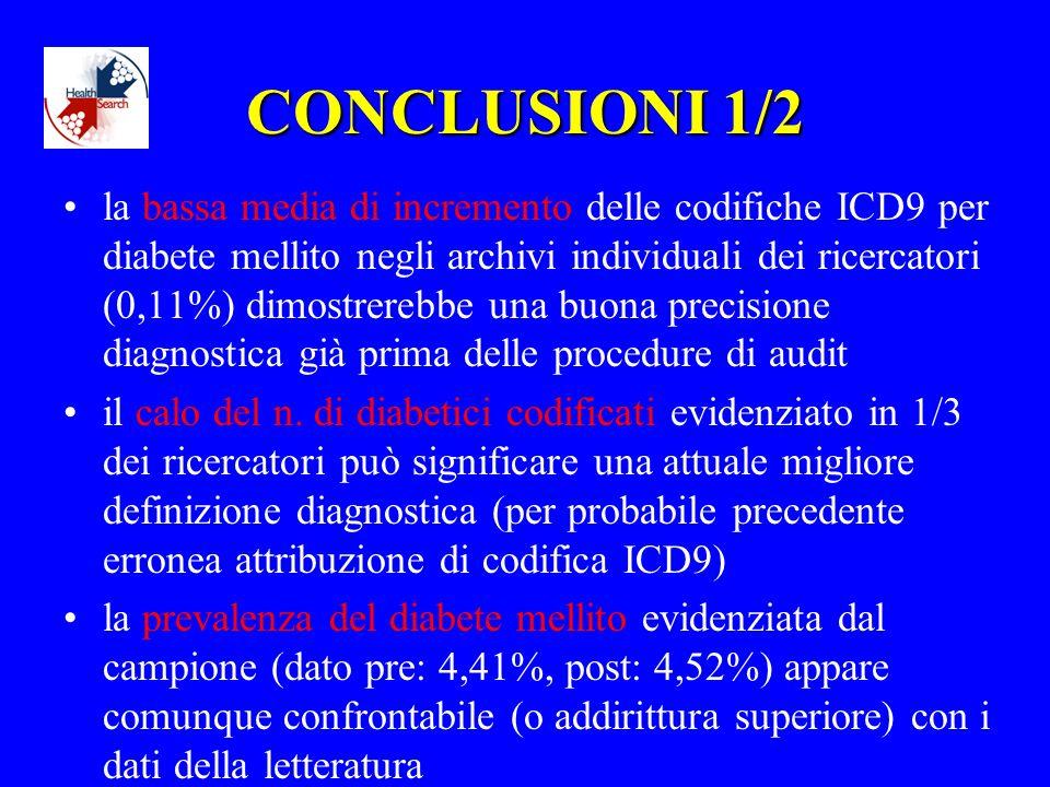 CONCLUSIONI 1/2 la bassa media di incremento delle codifiche ICD9 per diabete mellito negli archivi individuali dei ricercatori (0,11%) dimostrerebbe una buona precisione diagnostica già prima delle procedure di audit il calo del n.