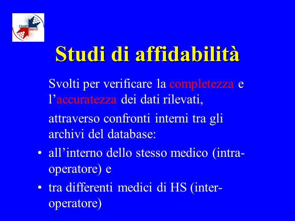 Studi di affidabilità Svolti per verificare la completezza e laccuratezza dei dati rilevati, attraverso confronti interni tra gli archivi del database: allinterno dello stesso medico (intra- operatore) e tra differenti medici di HS (inter- operatore)