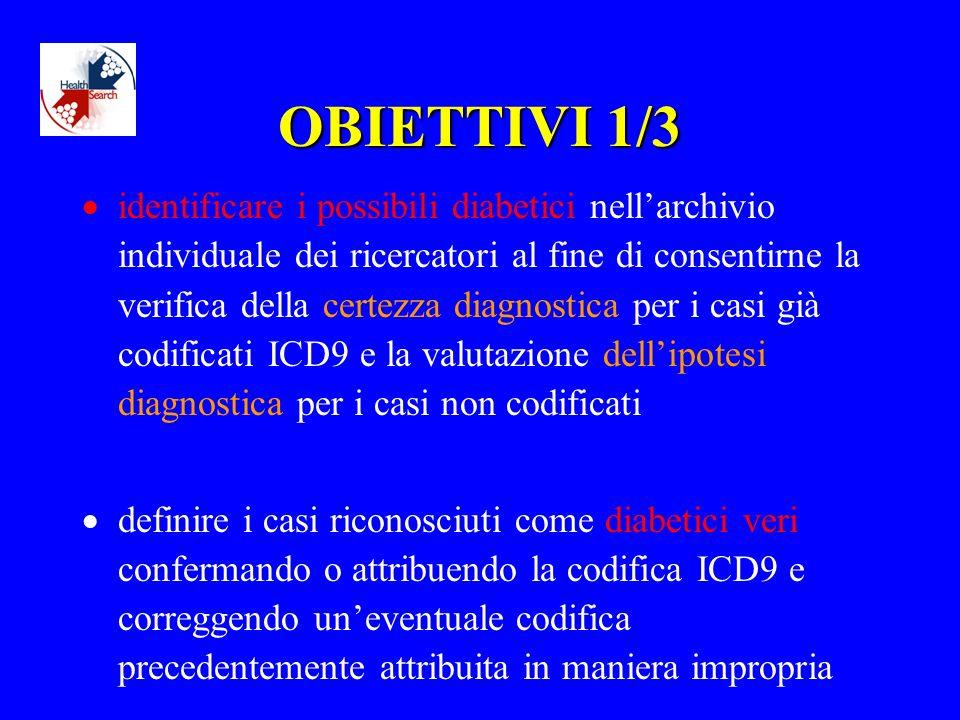 OBIETTIVI 1/3 identificare i possibili diabetici nellarchivio individuale dei ricercatori al fine di consentirne la verifica della certezza diagnostica per i casi già codificati ICD9 e la valutazione dellipotesi diagnostica per i casi non codificati definire i casi riconosciuti come diabetici veri confermando o attribuendo la codifica ICD9 e correggendo uneventuale codifica precedentemente attribuita in maniera impropria