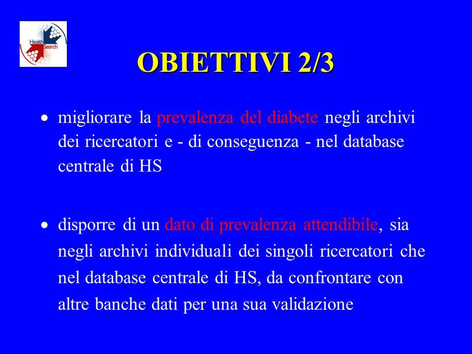 OBIETTIVI 2/3 migliorare la prevalenza del diabete negli archivi dei ricercatori e - di conseguenza - nel database centrale di HS disporre di un dato di prevalenza attendibile, sia negli archivi individuali dei singoli ricercatori che nel database centrale di HS, da confrontare con altre banche dati per una sua validazione