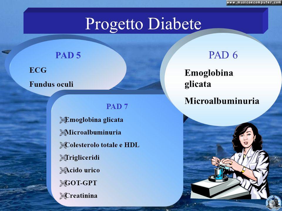 PAD 5 ECG Fundus oculi Progetto Diabete PAD 7 Emoglobina glicata Microalbuminuria Colesterolo totale e HDL Trigliceridi Acido urico GOT-GPT Creatinina