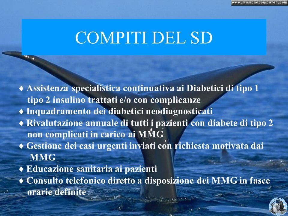 COMPITI DEL SD Assistenza specialistica continuativa ai Diabetici di tipo 1 tipo 2 insulino trattati e/o con complicanze Inquadramento dei diabetici n