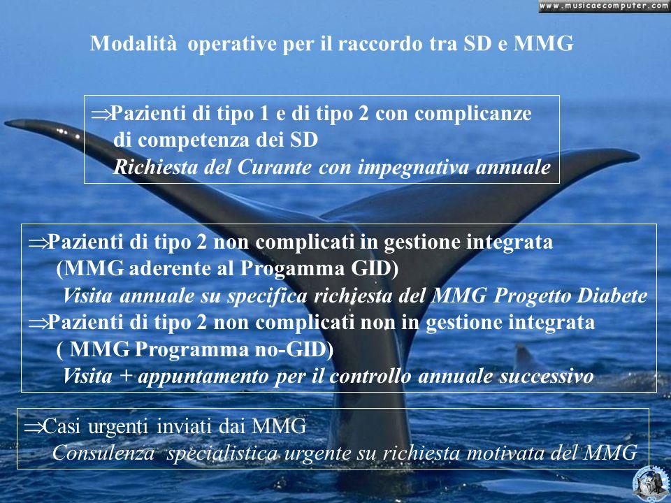 Modalità operative per il raccordo tra SD e MMG Pazienti di tipo 1 e di tipo 2 con complicanze di competenza dei SD Richiesta del Curante con impegnat