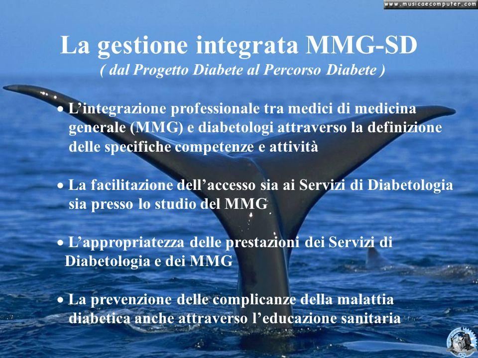La gestione integrata MMG-SD ( dal Progetto Diabete al Percorso Diabete ) Lintegrazione professionale tra medici di medicina generale (MMG) e diabetol