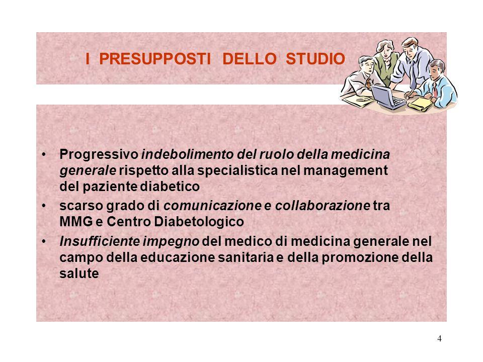 4 I PRESUPPOSTI DELLO STUDIO Progressivo indebolimento del ruolo della medicina generale rispetto alla specialistica nel management del paziente diabe