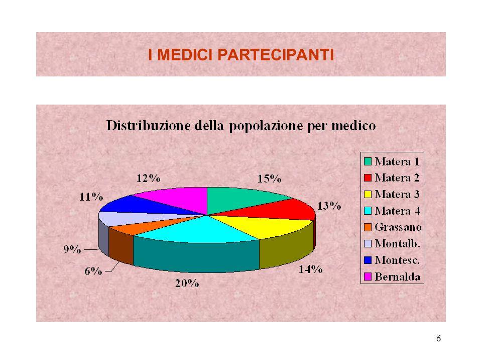 6 I MEDICI PARTECIPANTI