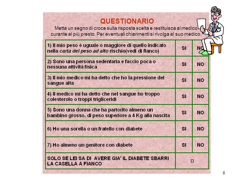 8 QUESTIONARIO Metta un segno di croce sulla risposta scelta e restituisca al medico curante al più presto. Per eventuali chiarimenti si rivolga al su