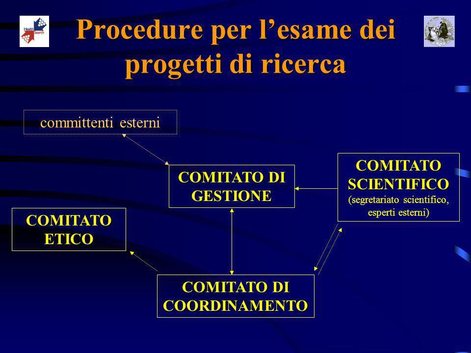 Procedure per lesame dei progetti di ricerca COMITATO DI GESTIONE COMITATO DI COORDINAMENTO COMITATO SCIENTIFICO COMITATO SCIENTIFICO (segretariato scientifico, esperti esterni) COMITATO ETICO committenti esterni