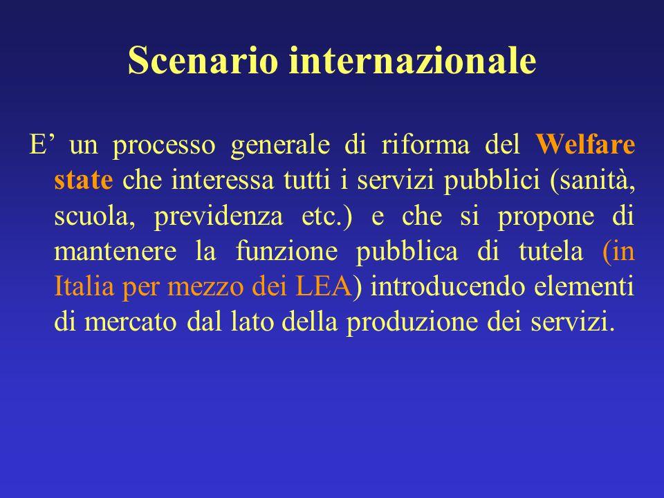 Scenario nazionale In Italia la legge 833/78 istitutiva del SSN e le successive modificazioni ed integrazioni (L.502/92, L.517/93, L.229/99) prevedono gli strumenti per la realizzazione di questo processo attraverso: convenzioni autorizzazioni accreditamenti istituzionali accordi contrattuali
