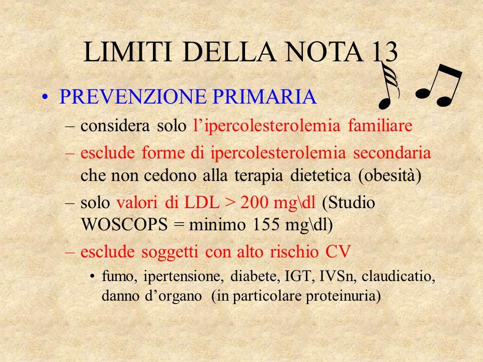 IN GENERALE La terapia farmacologica è ammessa in prevenzione primaria e secondaria solo dopo 3 mesi di dieta! LIMITI DELLA NOTA 13