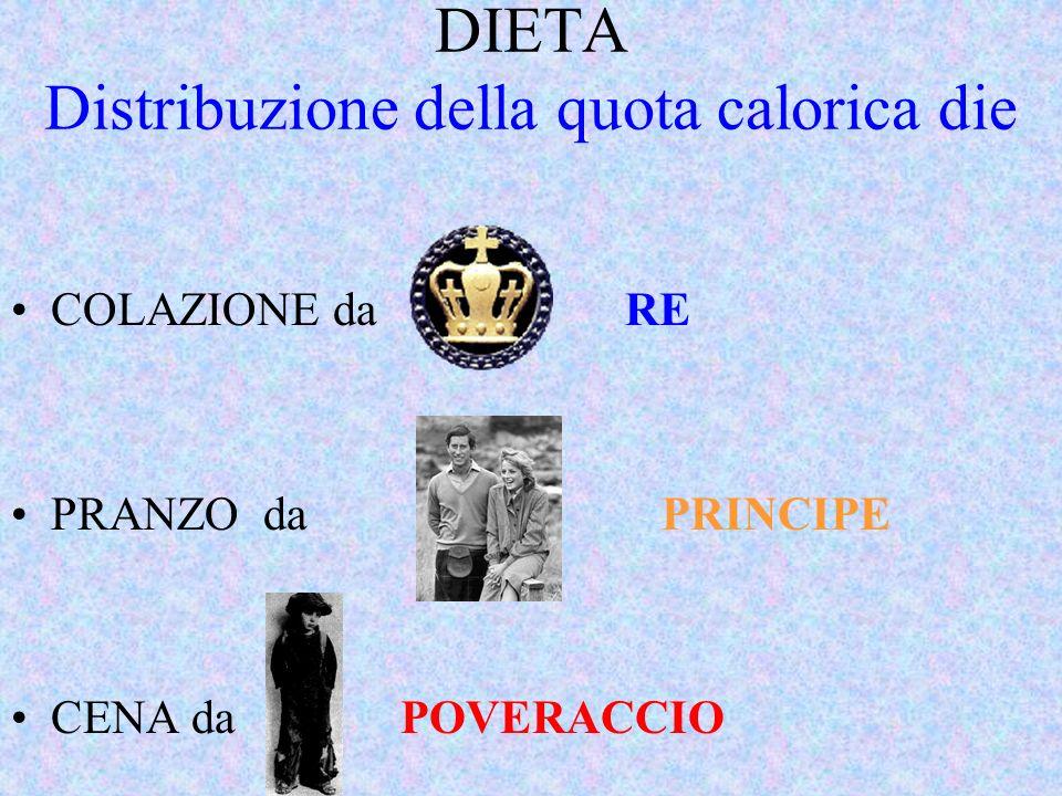 DIETA E DISLIPIDEMIE Medea: Bisogna evitare un apporto troppo elevato di grassi poliinsaturi. Infatti essi possono avere: effetti positivi (< aggregaz
