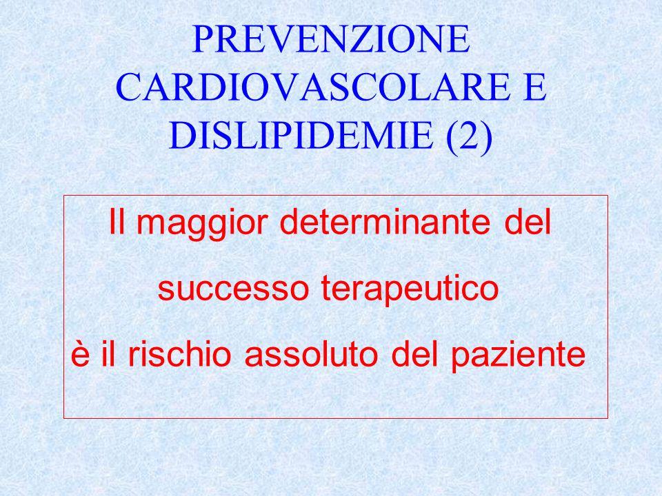 60 120 180 240 300 360 160180200220240260280 0 140. Colesterolemia mg\dl. Prevenzione primaria Eventi coronarici x 1000 paz. in 5 anni CARE -20% -24%