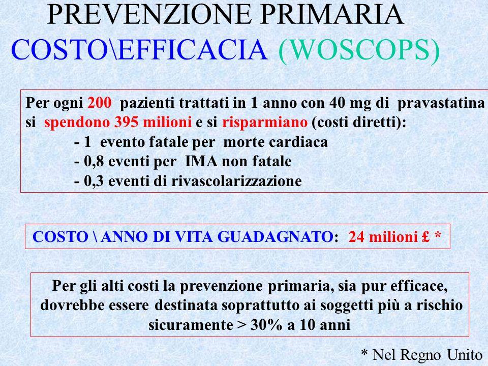 PREVENZIONE PRIMARIA COSTO\EFFICACIA 196 uomini dovrebbero ingoiare in un anno 71.540 cpr di pravastatina (40 mg ) per un costo di 385 milioni di £, p