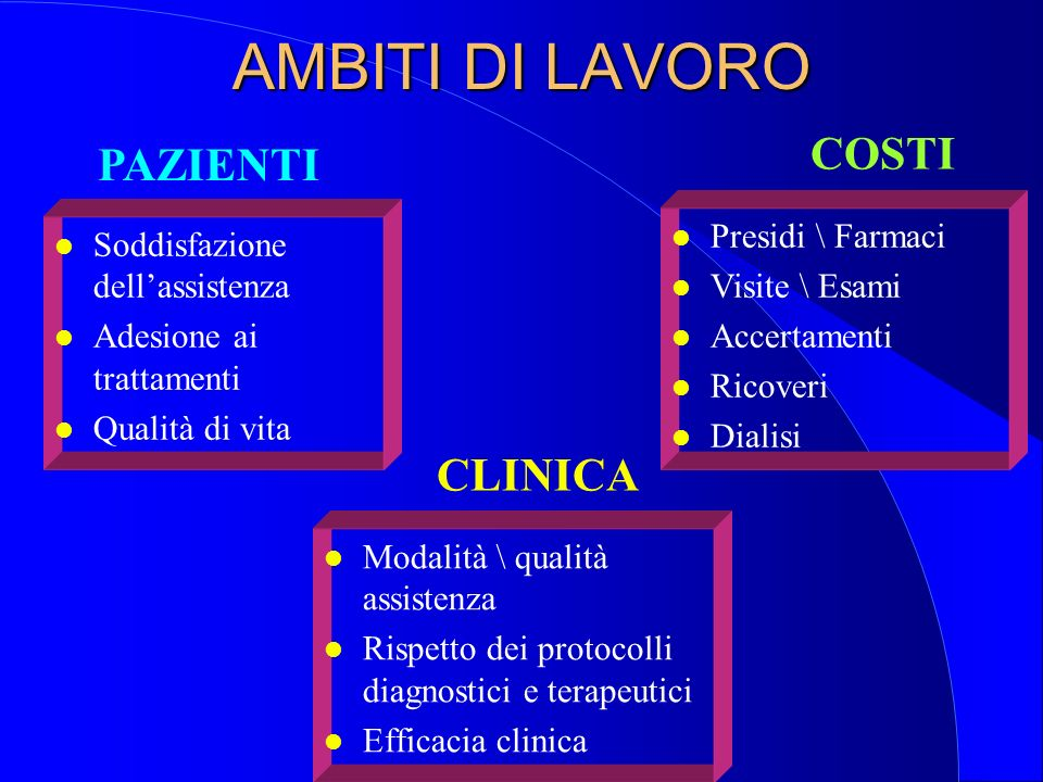 BANCA DATI CliniciEconomiciQualitativi