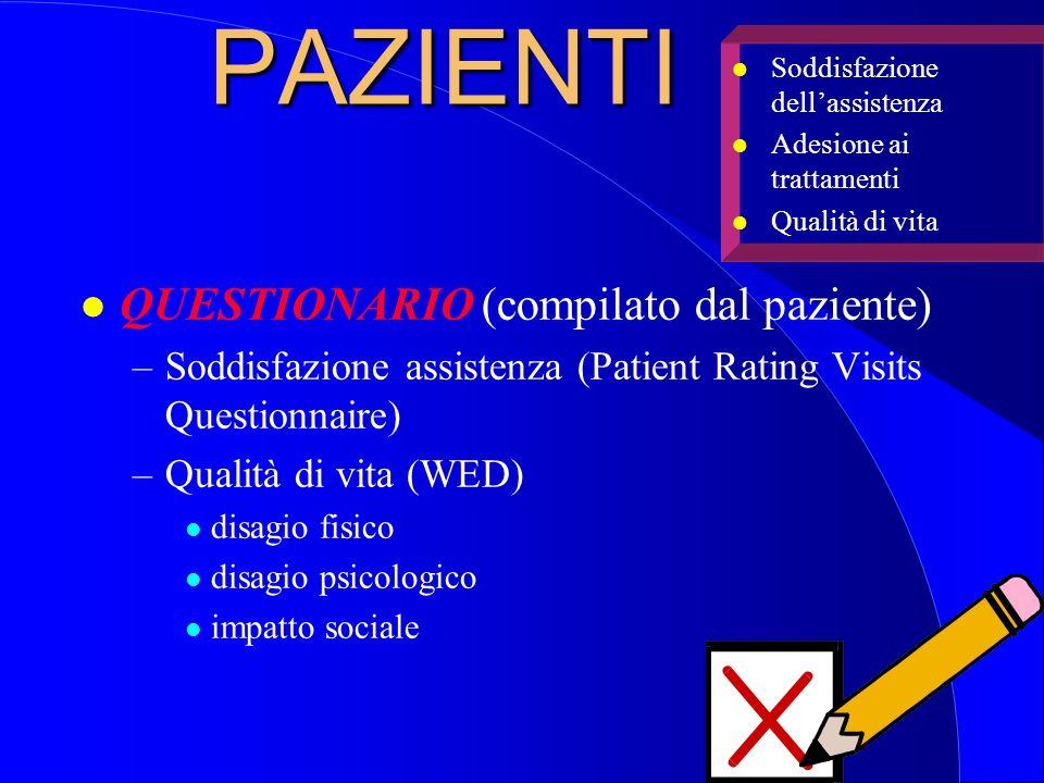 PAZIENTI l SCHEDA CLINICA (compilata dal medico) –tipo e durata diabete –trattamento –complicanze –applicazione protocolli di follow-up l Soddisfazion
