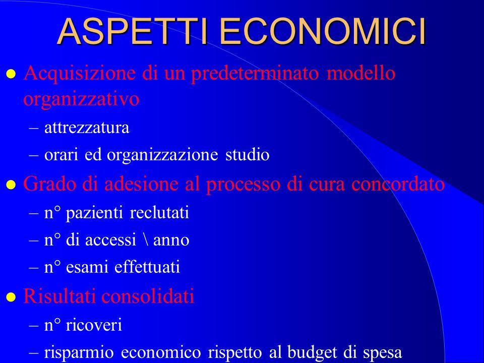 l ASL –Organizzazione e gestione progetto –Formazione MMG –Investimento economico l MMG –Formazione –Riorganizzazione assistenza l ADPB –Informazione