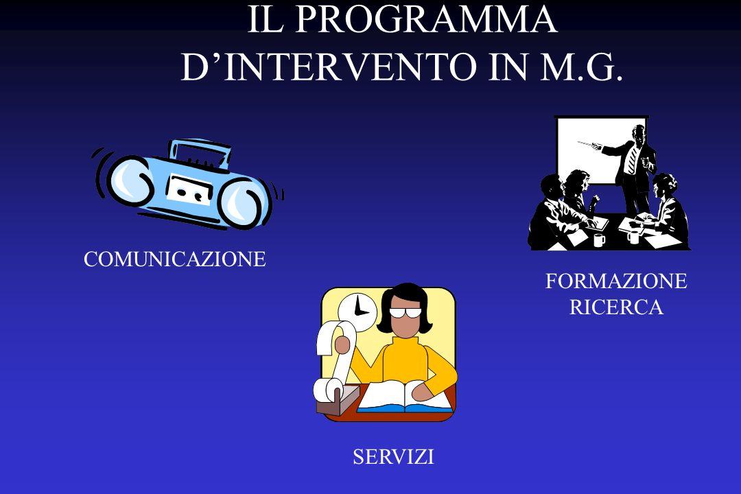 IL PROGRAMMA DINTERVENTO IN M.G. FORMAZIONE RICERCA COMUNICAZIONE SERVIZI