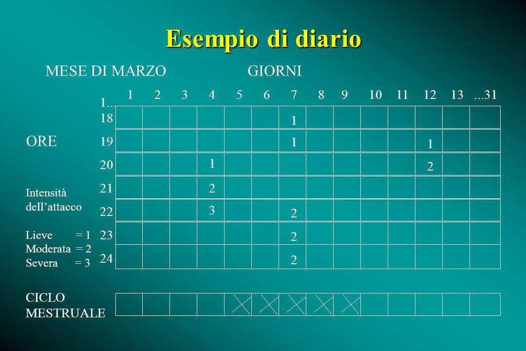 Esempio di diario MESE DI MARZO ORE 12345678910111213...31 1...