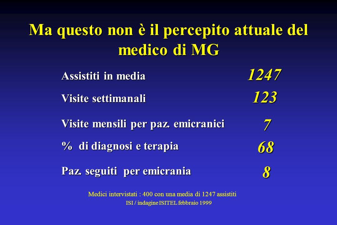base = 207 20% base = 667 SOLO IL 36% base = 159 42%Medico (di famiglia o specialista) FarmacistaNessuno 0 50 40 30 20 10 Lifestyle Study 1997.